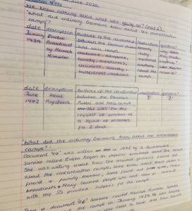 Student work on Centre Short Lesson: 'What did Ordinary Germans Know About Concentration Camps?'